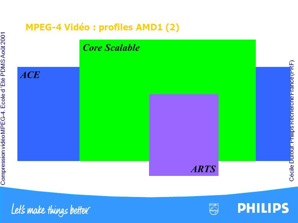 Compression vidéo MPEG-4. École d Été PDMS Août 2001 Cécile Dufour. Philips Recherche France (PRF) MPEG-4 Vidéo : profiles AMD1 (2) ACE Core Scalable