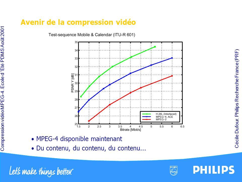 Compression vidéo MPEG-4. École d Été PDMS Août 2001 Cécile Dufour. Philips Recherche France (PRF) Avenir de la compression vidéo MPEG-4 disponible ma