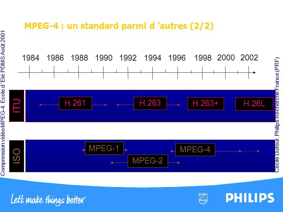 Compression vidéo MPEG-4. École d Été PDMS Août 2001 Cécile Dufour. Philips Recherche France (PRF) MPEG-4 : un standard parmi d autres (2/2) 198419861