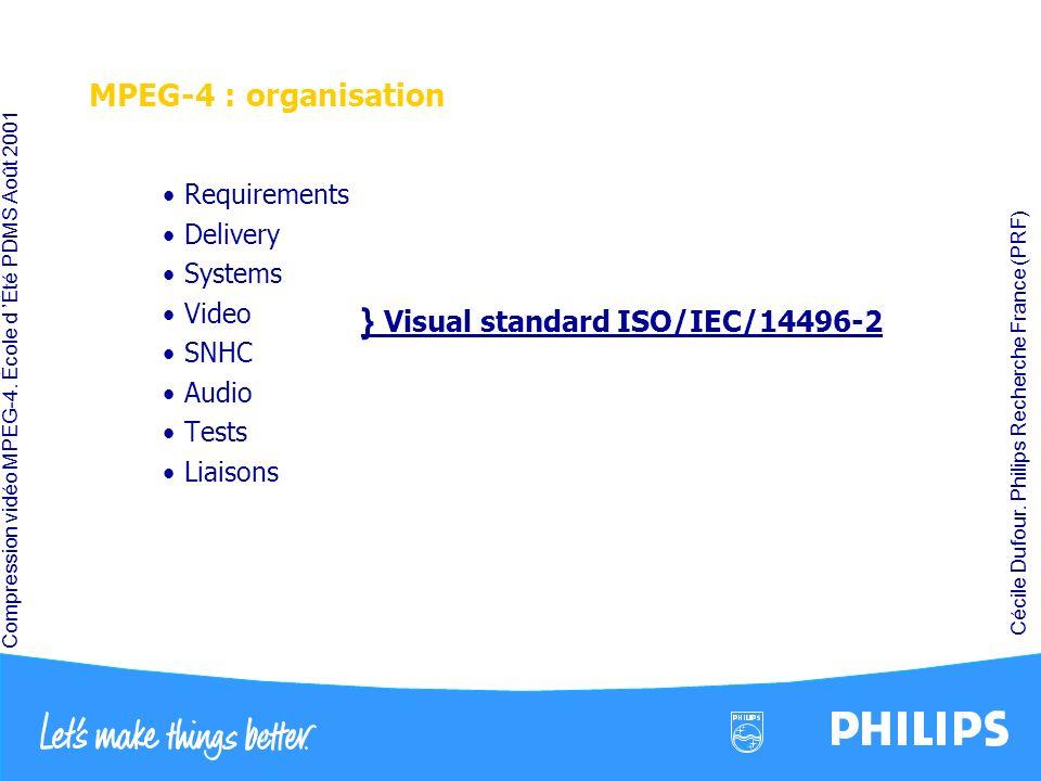 Compression vidéo MPEG-4. École d Été PDMS Août 2001 Cécile Dufour. Philips Recherche France (PRF) MPEG-4 : organisation Requirements Delivery Systems