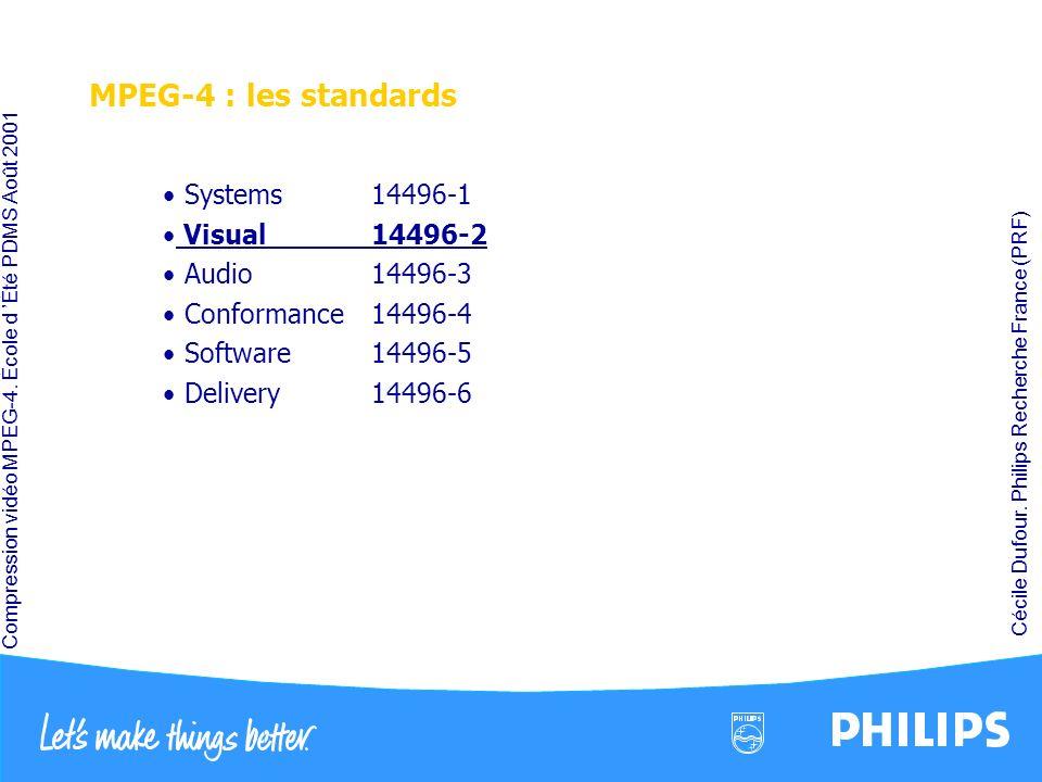 Compression vidéo MPEG-4. École d Été PDMS Août 2001 Cécile Dufour. Philips Recherche France (PRF) MPEG-4 : les standards Systems14496-1 Visual14496-2