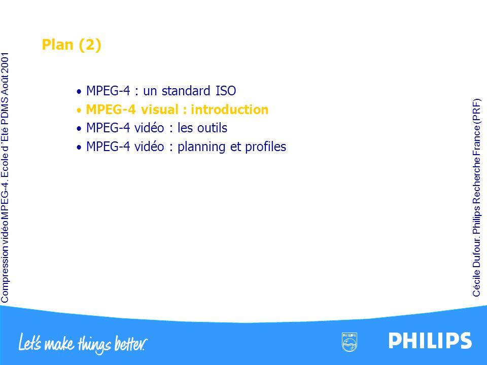 Compression vidéo MPEG-4. École d Été PDMS Août 2001 Cécile Dufour. Philips Recherche France (PRF) Plan (2) MPEG-4 : un standard ISO MPEG-4 visual : i