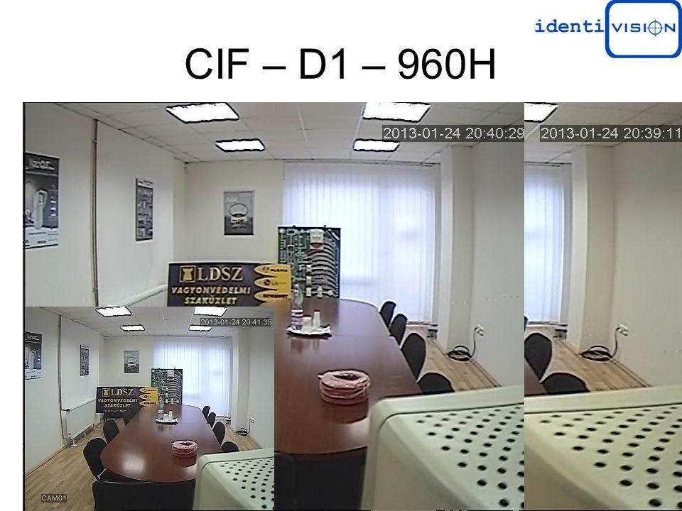 CIF – D1 – 960H