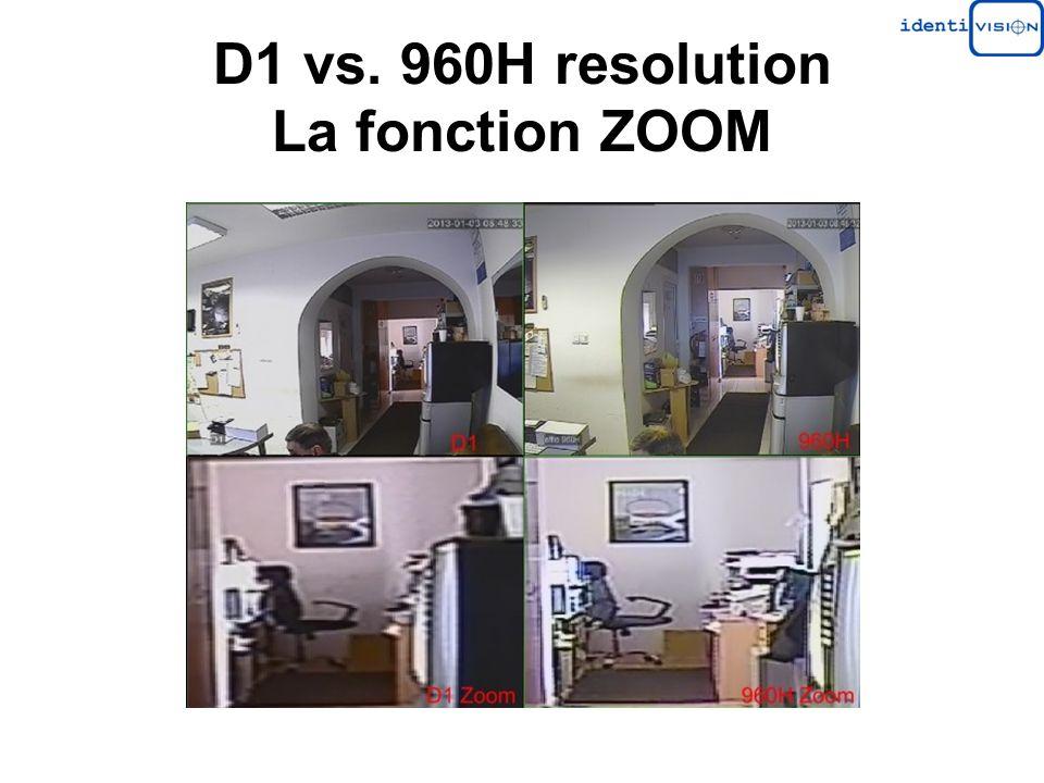 D1 vs. 960H resolution La fonction ZOOM