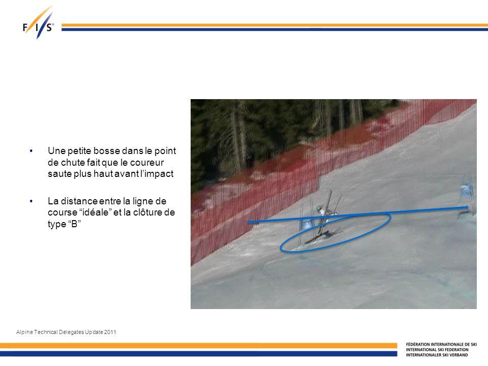 Une petite bosse dans le point de chute fait que le coureur saute plus haut avant limpact La distance entre la ligne de course idéale et la clôture de type B Alpine Technical Delegates Update 2011