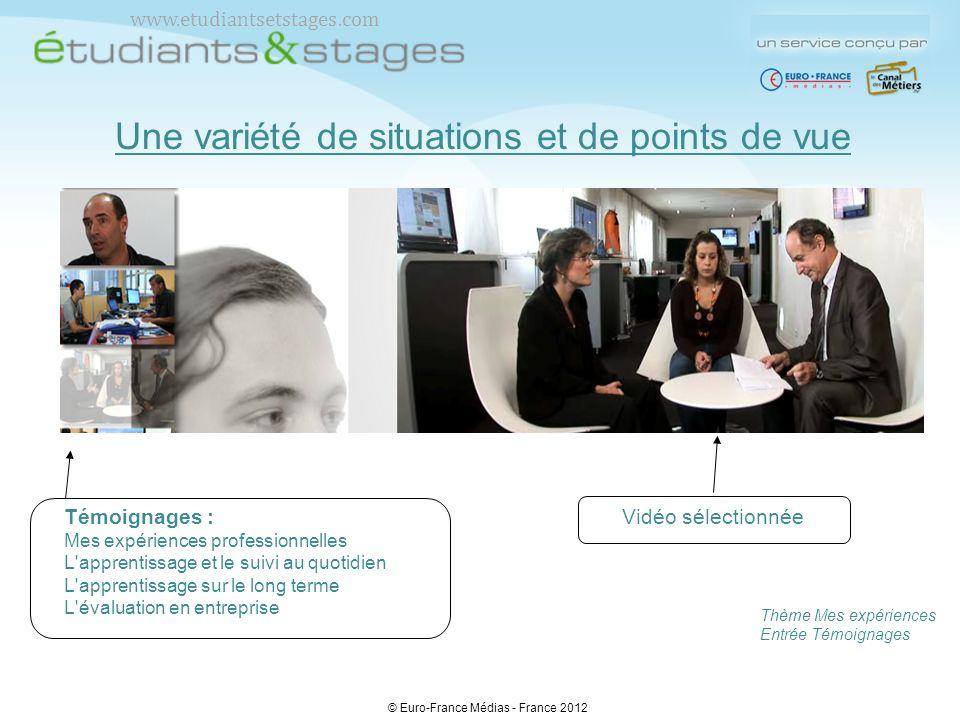 © Euro-France Médias - France 2012 Une variété de situations et de points de vue Thème Mes expériences Entrée Témoignages Témoignages : Mes expérience