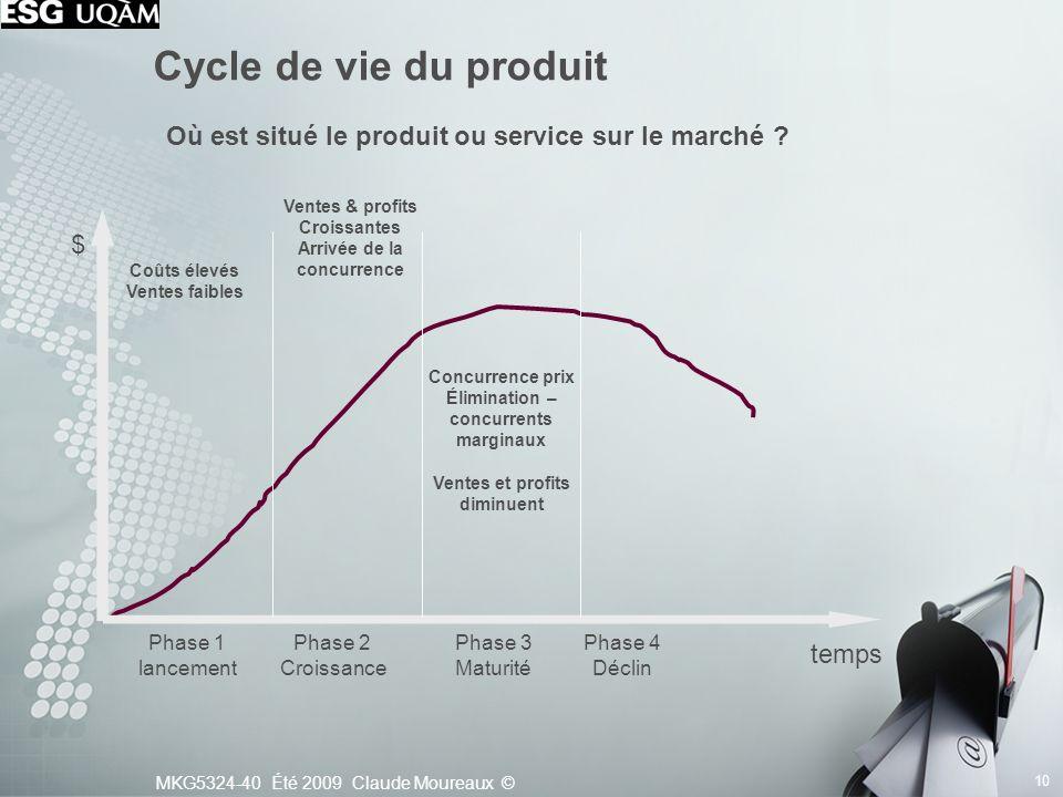 MKG5324-40 Été 2009 Claude Moureaux © 10 Cycle de vie du produit Coûts élevés Ventes faibles Ventes & profits Croissantes Arrivée de la concurrence Co