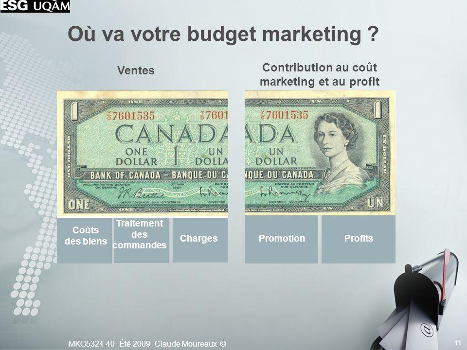MKG5324-40 Été 2009 Claude Moureaux © 11 Où va votre budget marketing ? Coûts des biens Promotion Traitement des commandes Charges Profits Ventes Cont