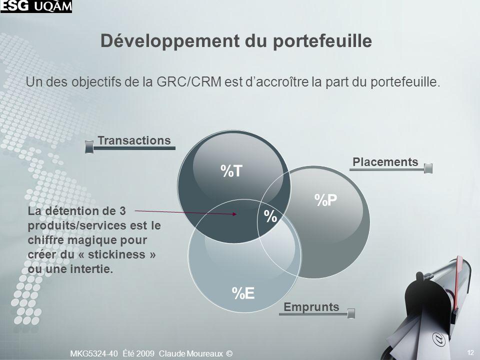 MKG5324-40 Été 2009 Claude Moureaux © 12 Développement du portefeuille Un des objectifs de la GRC/CRM est daccroître la part du portefeuille. La déten