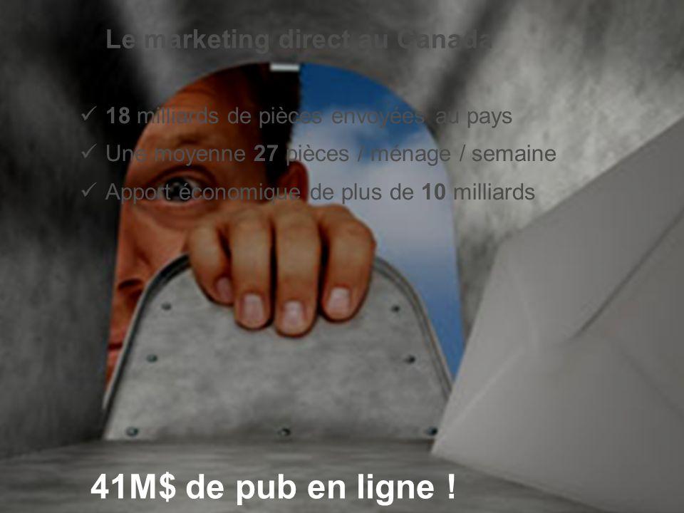 MKG5324-40 Été 2009 Claude Moureaux © 4 Le marketing direct au Canada 18 milliards de pièces envoyées au pays Une moyenne 27 pièces / ménage / semaine