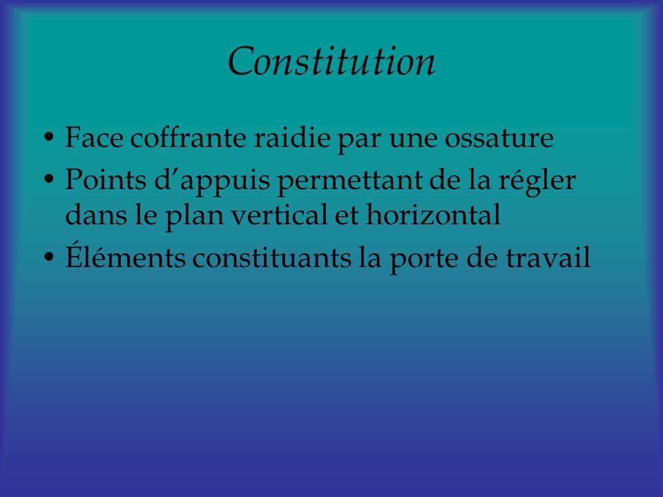 Constitution Face coffrante raidie par une ossature Points dappuis permettant de la régler dans le plan vertical et horizontal Éléments constituants l