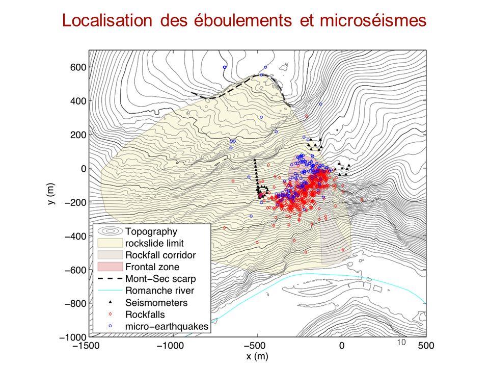 10 Localisation des éboulements et microséismes