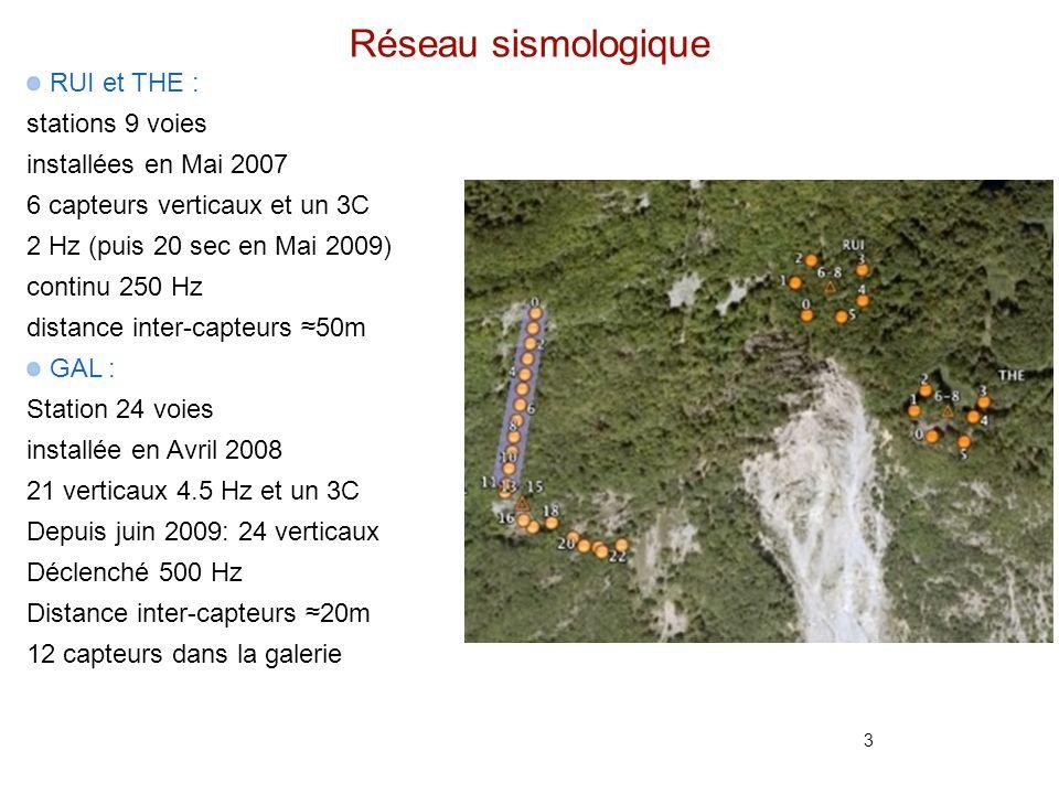 3 Réseau sismologique RUI et THE : stations 9 voies installées en Mai 2007 6 capteurs verticaux et un 3C 2 Hz (puis 20 sec en Mai 2009) continu 250 Hz distance inter-capteurs 50m GAL : Station 24 voies installée en Avril 2008 21 verticaux 4.5 Hz et un 3C Depuis juin 2009: 24 verticaux Déclenché 500 Hz Distance inter-capteurs 20m 12 capteurs dans la galerie