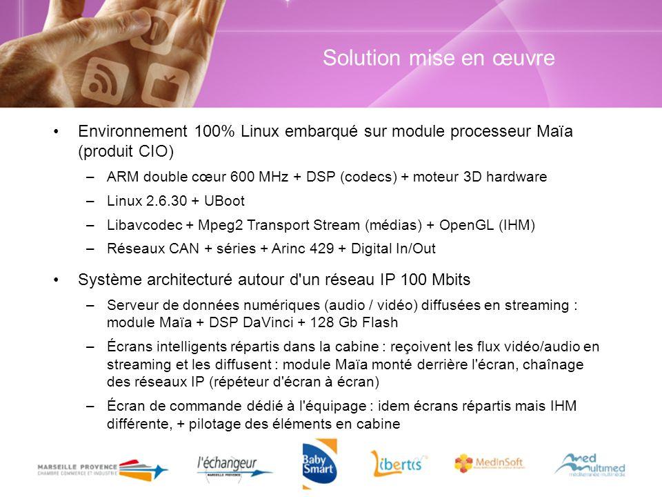 Solution mise en œuvre Environnement 100% Linux embarqué sur module processeur Maïa (produit CIO) –ARM double cœur 600 MHz + DSP (codecs) + moteur 3D hardware –Linux 2.6.30 + UBoot –Libavcodec + Mpeg2 Transport Stream (médias) + OpenGL (IHM) –Réseaux CAN + séries + Arinc 429 + Digital In/Out Système architecturé autour d un réseau IP 100 Mbits –Serveur de données numériques (audio / vidéo) diffusées en streaming : module Maïa + DSP DaVinci + 128 Gb Flash –Écrans intelligents répartis dans la cabine : reçoivent les flux vidéo/audio en streaming et les diffusent : module Maïa monté derrière l écran, chaînage des réseaux IP (répéteur d écran à écran) –Écran de commande dédié à l équipage : idem écrans répartis mais IHM différente, + pilotage des éléments en cabine