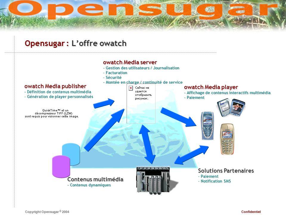 Confidentiel Copyright Opensugar © 2004 owatch Media server - Gestion des utilisateurs / Journalisation - Facturation - Sécurité - Montée en charge /