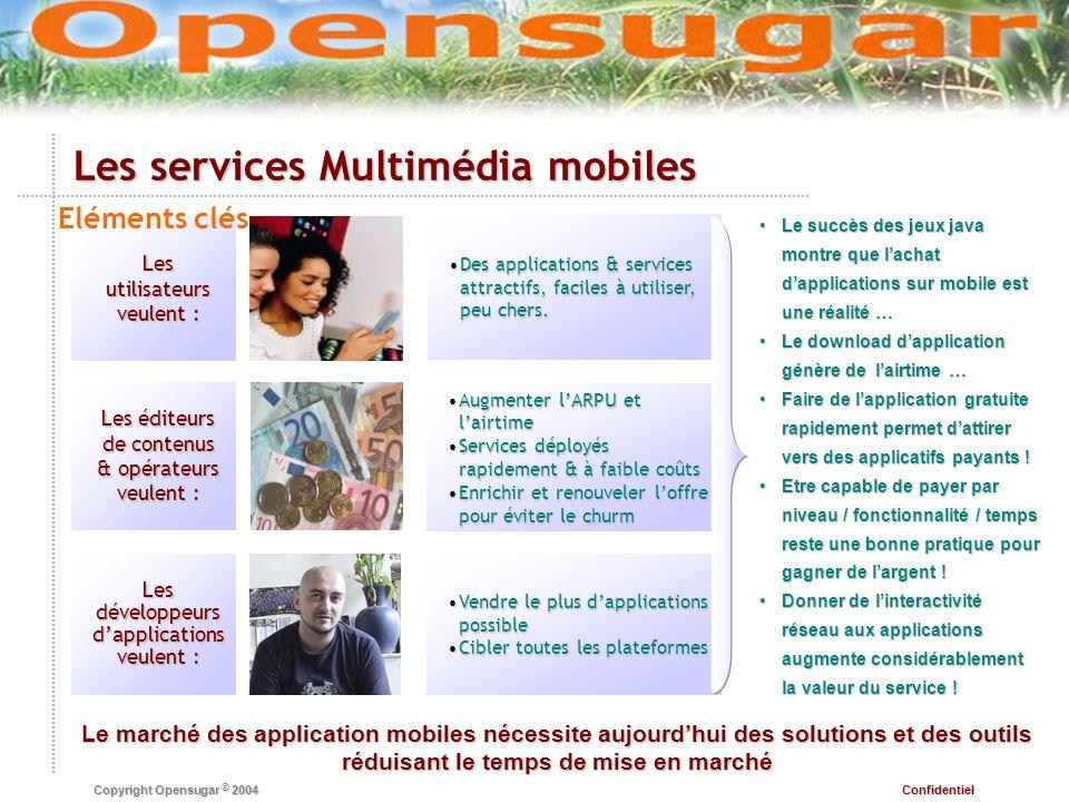 Confidentiel Copyright Opensugar © 2004 Les éditeurs de contenus & opérateurs veulent : Augmenter lARPU et lairtimeAugmenter lARPU et lairtime Service