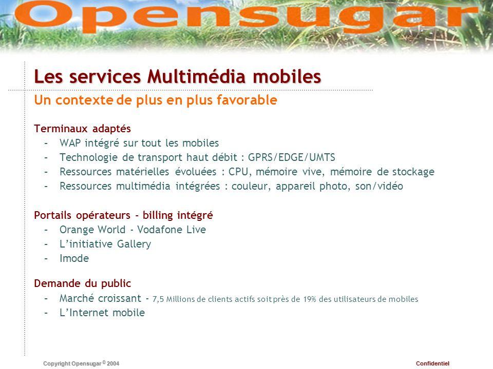 Confidentiel Copyright Opensugar © 2004 Les services Multimédia mobiles Un contexte de plus en plus favorable Terminaux adaptés – –WAP intégré sur tou