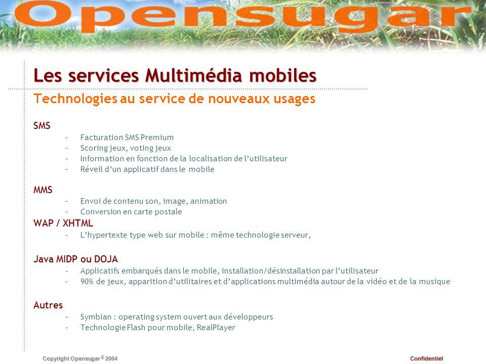Confidentiel Copyright Opensugar © 2004 Les services Multimédia mobiles Technologies au service de nouveaux usages SMS – –Facturation SMS Premium – –S