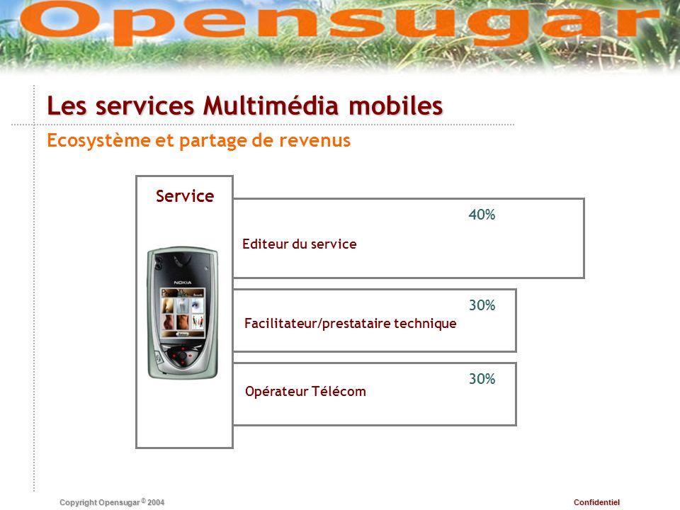 Confidentiel Copyright Opensugar © 2004 Les services Multimédia mobiles Ecosystème et partage de revenus Editeur du service Facilitateur/prestataire t