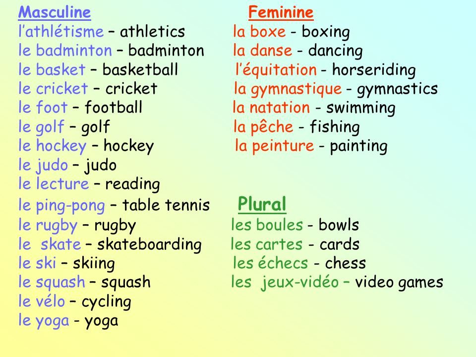 Masculine Feminine lathlétisme – athletics la boxe - boxing le badminton – badminton la danse - dancing le basket – basketball léquitation - horseriding le cricket – cricket la gymnastique - gymnastics le foot – football la natation - swimming le golf – golf la pêche - fishing le hockey – hockey la peinture - painting le judo – judo le lecture – reading le ping-pong – table tennis Plural le rugby – rugby les boules - bowls le skate – skateboarding les cartes - cards le ski – skiing les échecs - chess le squash – squash les jeux-vidéo – video games le vélo – cycling le yoga - yoga