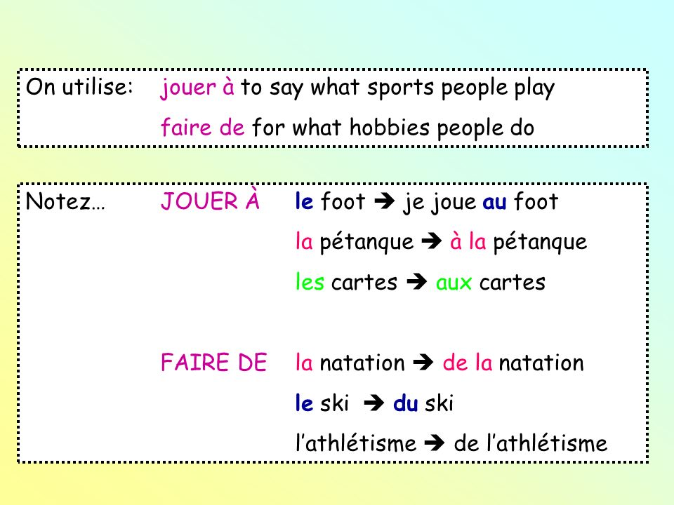 On utilise:jouer à to say what sports people play faire de for what hobbies people do Notez…JOUER Àle foot je joue au foot la pétanque à la pétanque l