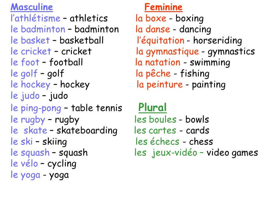 Masculine Feminine lathlétisme – athletics la boxe - boxing le badminton – badminton la danse - dancing le basket – basketball léquitation - horseriding le cricket – cricket la gymnastique - gymnastics le foot – football la natation - swimming le golf – golf la pêche - fishing le hockey – hockey la peinture - painting le judo – judo le ping-pong – table tennis Plural le rugby – rugby les boules - bowls le skate – skateboarding les cartes - cards le ski – skiing les échecs - chess le squash – squash les jeux-vidéo – video games le vélo – cycling le yoga - yoga