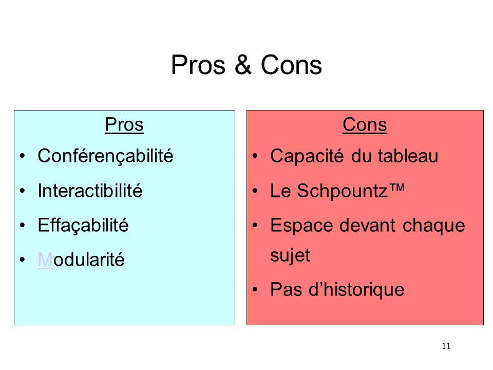 11 Pros & Cons Pros Conférençabilité Interactibilité Effaçabilité ModularitéM Cons Capacité du tableau Le Schpountz Espace devant chaque sujet Pas dhistorique