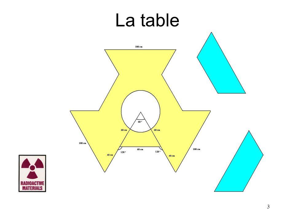 3 La table
