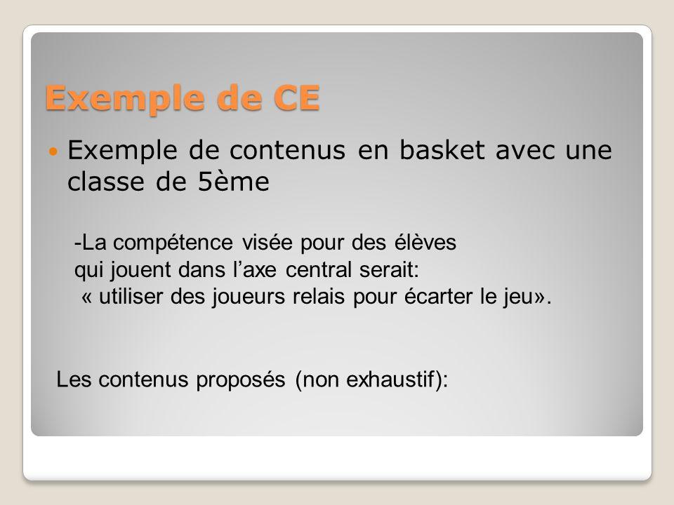 Exemple de CE Exemple de contenus en basket avec une classe de 5ème -La compétence visée pour des élèves qui jouent dans laxe central serait: « utilis