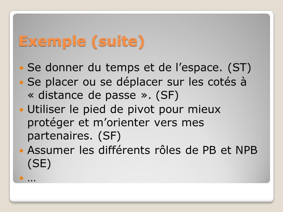 Exemple (suite) Se donner du temps et de lespace. (ST) Se placer ou se déplacer sur les cotés à « distance de passe ». (SF) Utiliser le pied de pivot