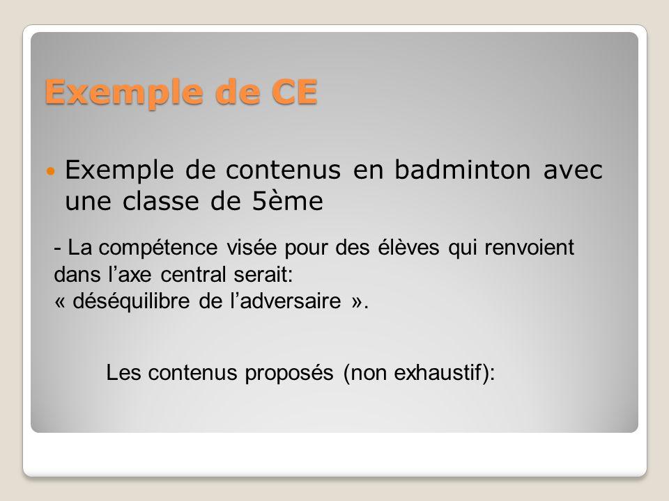 Exemple de CE Exemple de contenus en badminton avec une classe de 5ème - La compétence visée pour des élèves qui renvoient dans laxe central serait: «