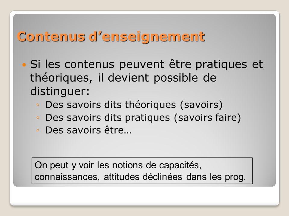 Contenus denseignement Si les contenus peuvent être pratiques et théoriques, il devient possible de distinguer: Des savoirs dits théoriques (savoirs)