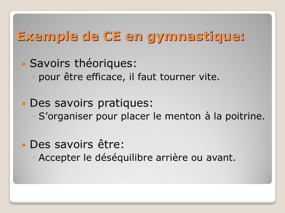 Exemple de CE en gymnastique: Savoirs théoriques: pour être efficace, il faut tourner vite. Des savoirs pratiques: Sorganiser pour placer le menton à