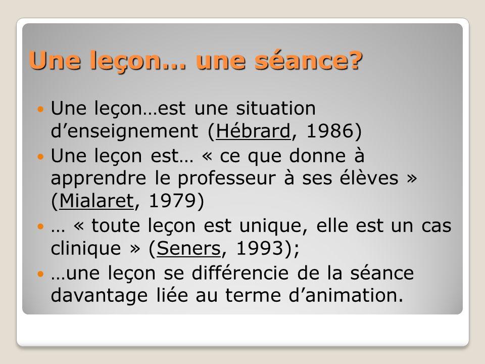 Une leçon… une séance? Une leçon…est une situation denseignement (Hébrard, 1986) Une leçon est… « ce que donne à apprendre le professeur à ses élèves