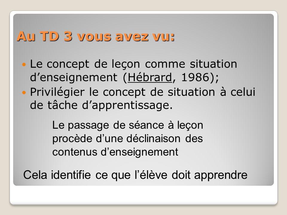 Au TD 3 vous avez vu: Le concept de leçon comme situation denseignement (Hébrard, 1986); Privilégier le concept de situation à celui de tâche dapprent