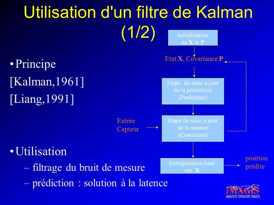 iMAGIS-GRAVIR / IMAG Utilisation d un filtre de Kalman (1/2) Principe [Kalman,1961] [Liang,1991] Utilisation –filtrage du bruit de mesure –prédiction : solution à la latence Initialisation de X et P Etat X, Covariance P Etape de mise à jour de la prédiction (Predicteur) Etape de mise à jour de la mesure (Correcteur) Extrapolation basé sur X position prédite Entrée Capteur