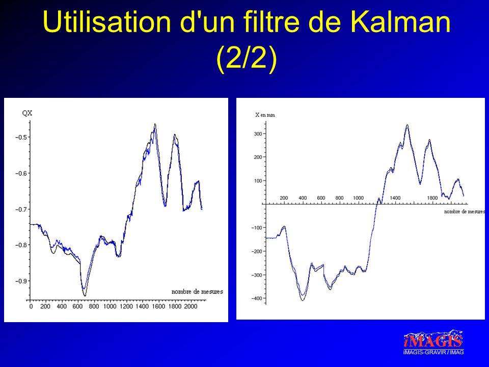 iMAGIS-GRAVIR / IMAG Utilisation d un filtre de Kalman (2/2)