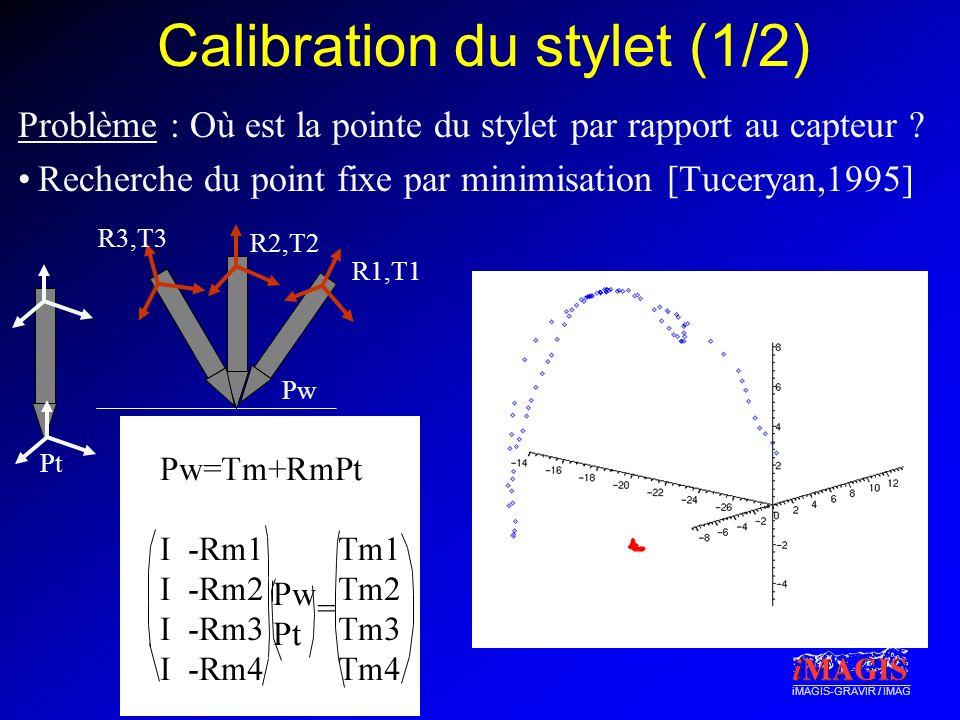 iMAGIS-GRAVIR / IMAG Calibration du stylet (1/2) Problème : Où est la pointe du stylet par rapport au capteur .