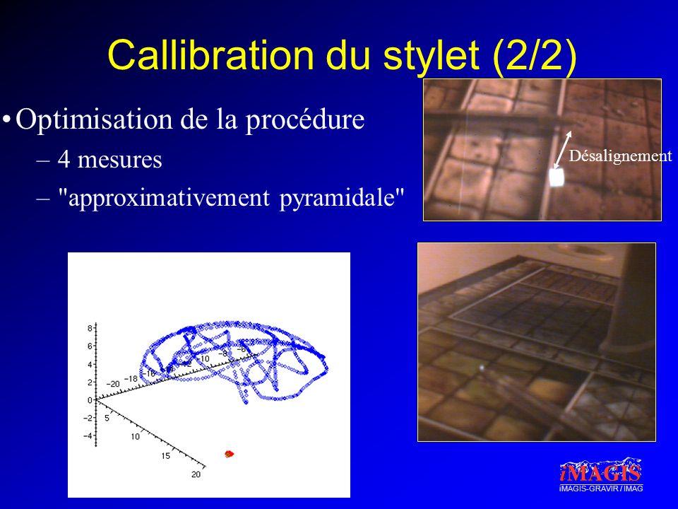 iMAGIS-GRAVIR / IMAG Callibration du stylet (2/2) Optimisation de la procédure –4 mesures – approximativement pyramidale Désalignement