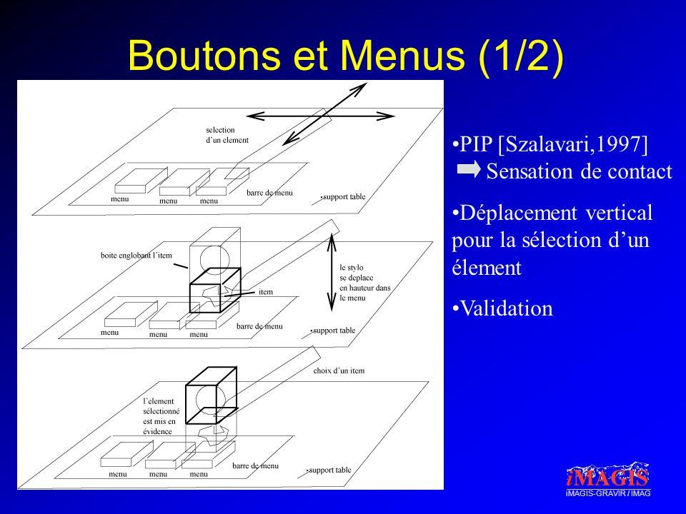 iMAGIS-GRAVIR / IMAG Boutons et Menus (1/2) PIP [Szalavari,1997] Sensation de contact Déplacement vertical pour la sélection dun élement Validation