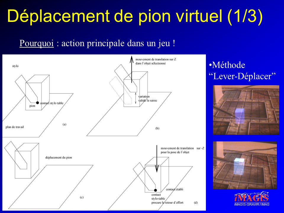 iMAGIS-GRAVIR / IMAG Déplacement de pion virtuel (1/3) Méthode Lever-Déplacer Pourquoi : action principale dans un jeu !