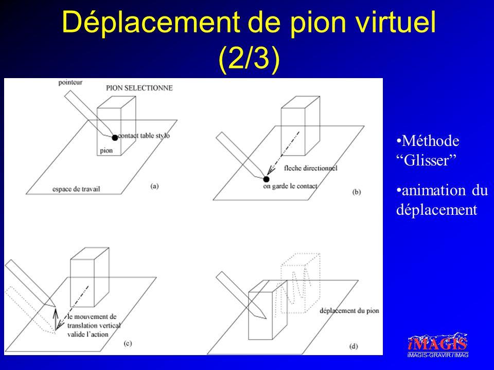 iMAGIS-GRAVIR / IMAG Déplacement de pion virtuel (2/3) Méthode Glisser animation du déplacement