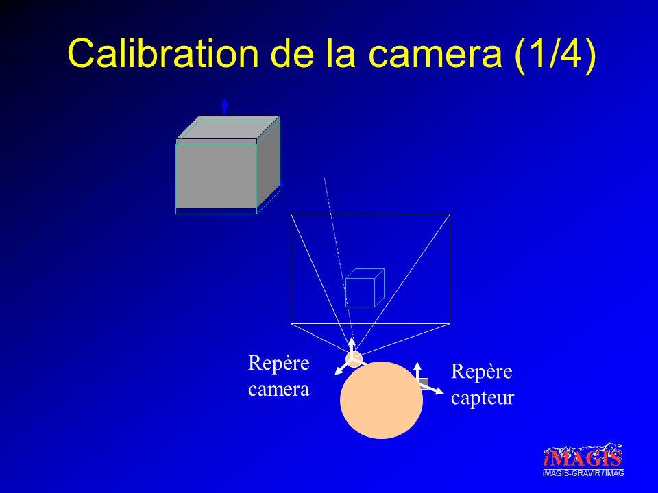 iMAGIS-GRAVIR / IMAG Calibration de la camera (1/4) Repère capteur Repère camera