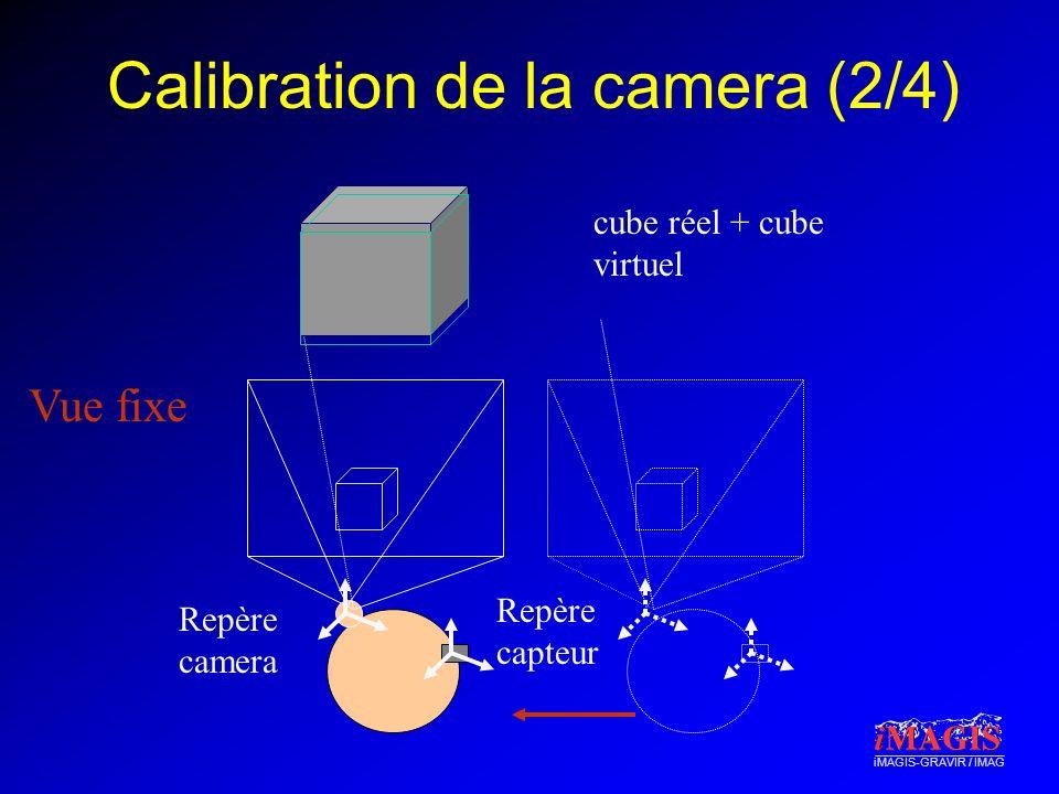 iMAGIS-GRAVIR / IMAG Calibration de la camera (2/4) Repère camera Repère capteur cube réel + cube virtuel Vue fixe