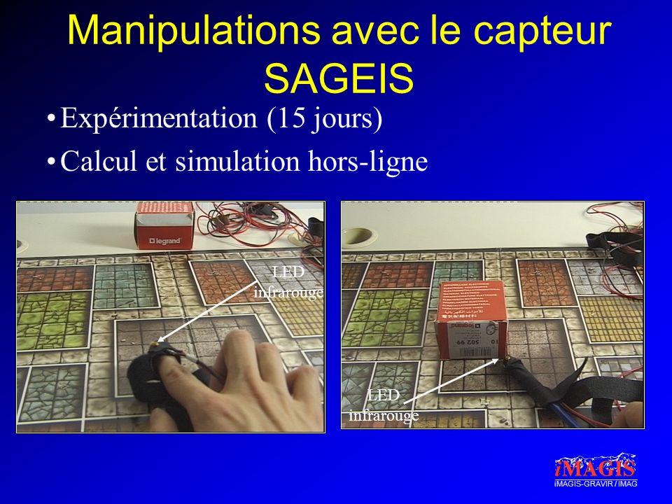 iMAGIS-GRAVIR / IMAG Manipulations avec le capteur SAGEIS Expérimentation (15 jours) Calcul et simulation hors-ligne LED infrarouge LED infrarouge