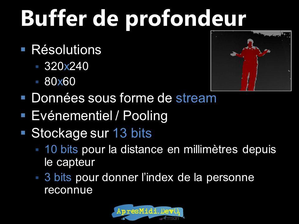Buffer de profondeur Résolutions 320x240 80x60 Données sous forme de stream Evénementiel / Pooling Stockage sur 13 bits 10 bits pour la distance en mi