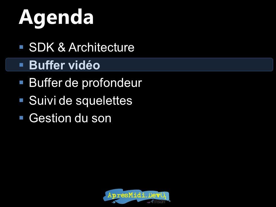 Agenda SDK & Architecture Buffer vidéo Buffer de profondeur Suivi de squelettes Gestion du son
