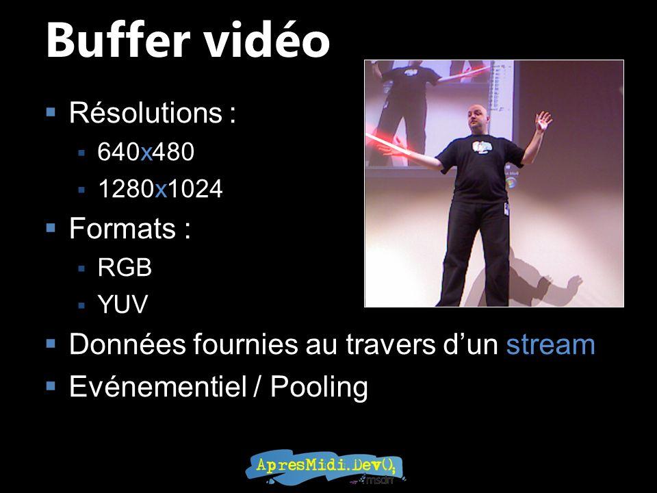 Buffer vidéo Résolutions : 640x480 1280x1024 Formats : RGB YUV Données fournies au travers dun stream Evénementiel / Pooling