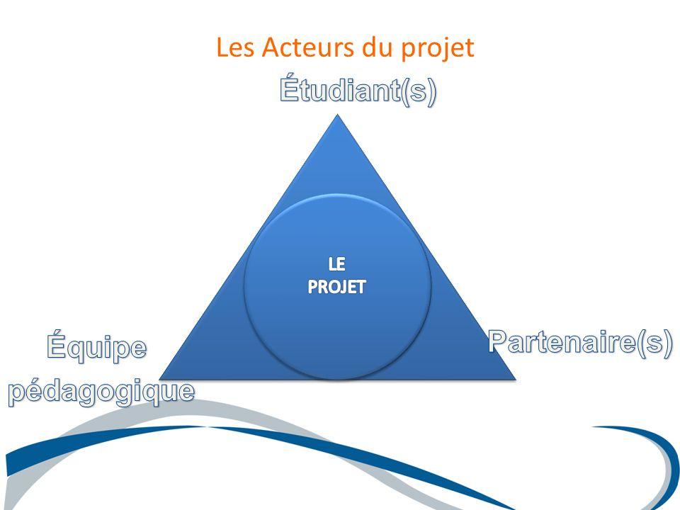 Les Acteurs du projet