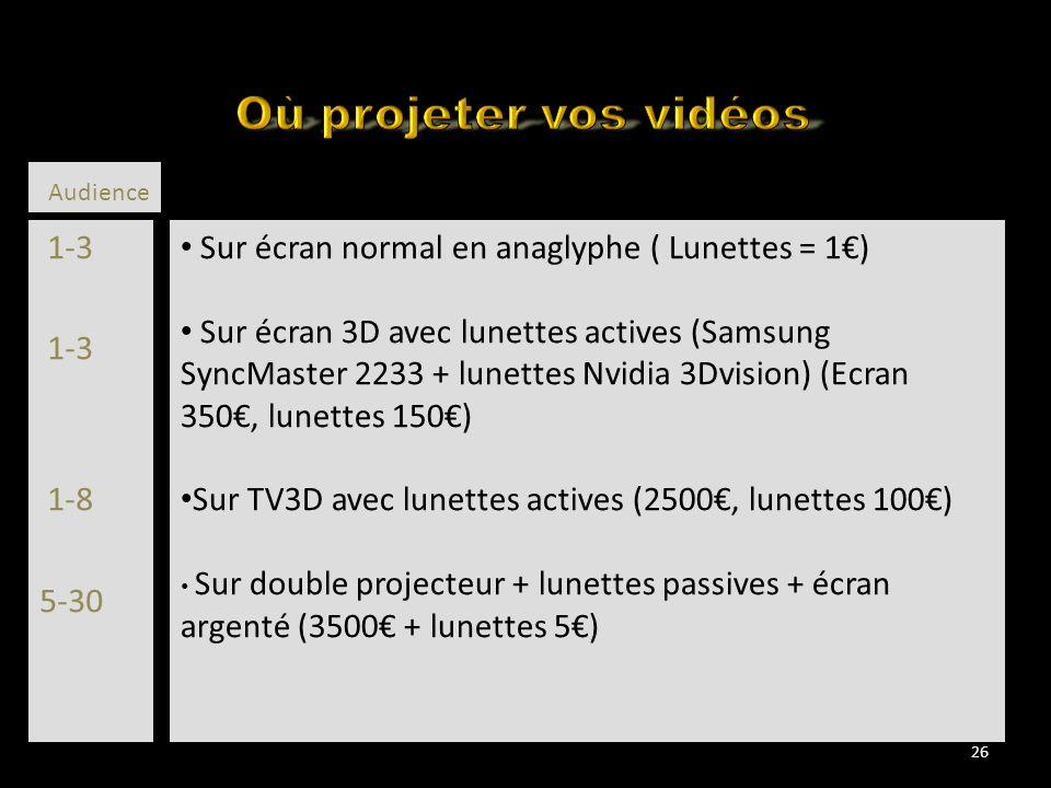 Many YouTube 3D Movies flavours Sur écran normal en anaglyphe ( Lunettes = 1) Sur écran 3D avec lunettes actives (Samsung SyncMaster 2233 + lunettes N